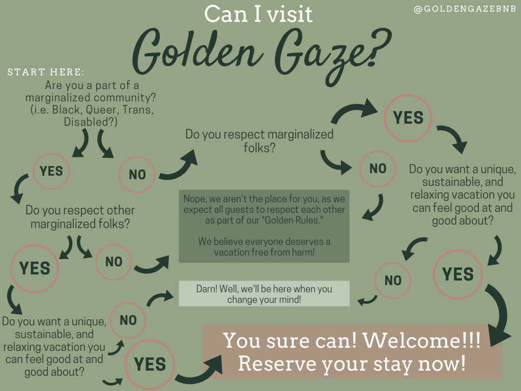 a flow chart depicting who can visit the golden gaze property